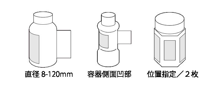 ボトルラベラーBLG2000の対象容器は直径φ8~120mm、ドレッシング容器や六角容器にも対応します