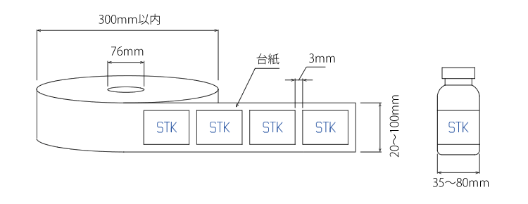 CL1280Dで使える容器は直径φ35~80mmまで、ラベルは台紙幅で100mm以内で作成してください