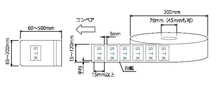 TL-105Kで使える空袋は幅65~200mmまで、ラベルは台紙幅で120mm以内で作成してください