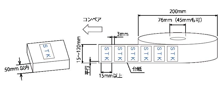TL-105Bで使えるワークは高さ50mm以内、ラベルは台紙幅で120mm以内で作成してください