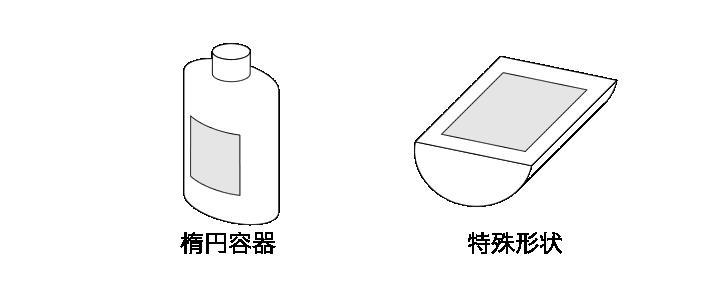 特殊形状用ラベラーQTL-100の対象ワークはユニークな形状の容器です