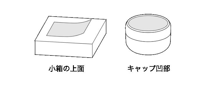上面貼りラベラーTL-105Bの対象ワークは小箱やキャップのような上面が平らな小物です